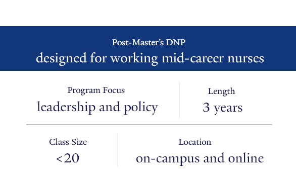 dnp info graphic